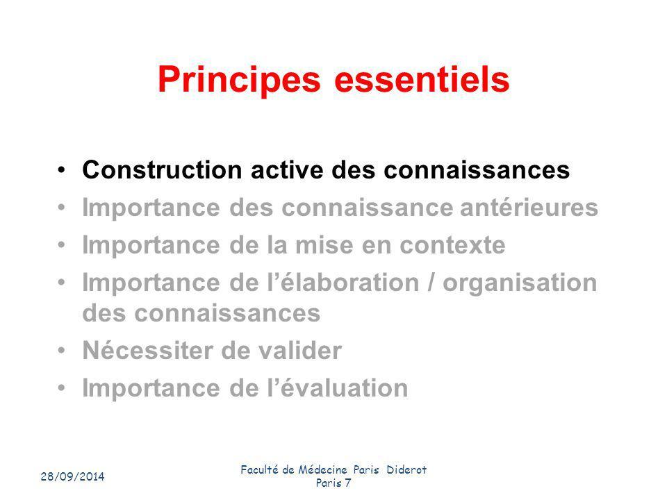 28/09/2014 Faculté de Médecine Paris Diderot Paris 7 5 Principes essentiels Construction active des connaissances Importance des connaissance antérieu