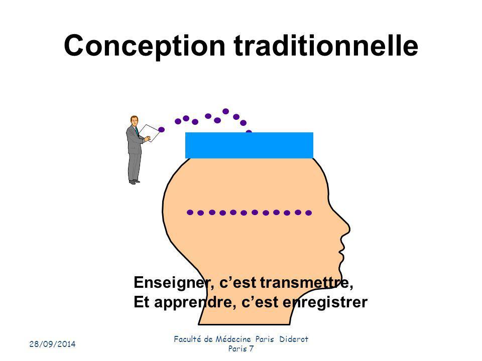 Conception traditionnelle 28/09/2014 Faculté de Médecine Paris Diderot Paris 7 7 Enseigner, c'est transmettre, Et apprendre, c'est enregistrer