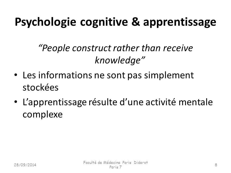 """Psychologie cognitive & apprentissage """"People construct rather than receive knowledge"""" Les informations ne sont pas simplement stockées Les informatio"""