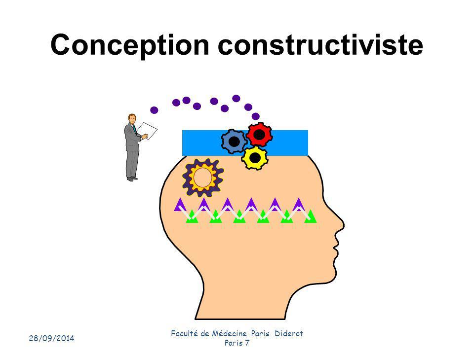 Conception constructiviste 28/09/2014 Faculté de Médecine Paris Diderot Paris 7 9