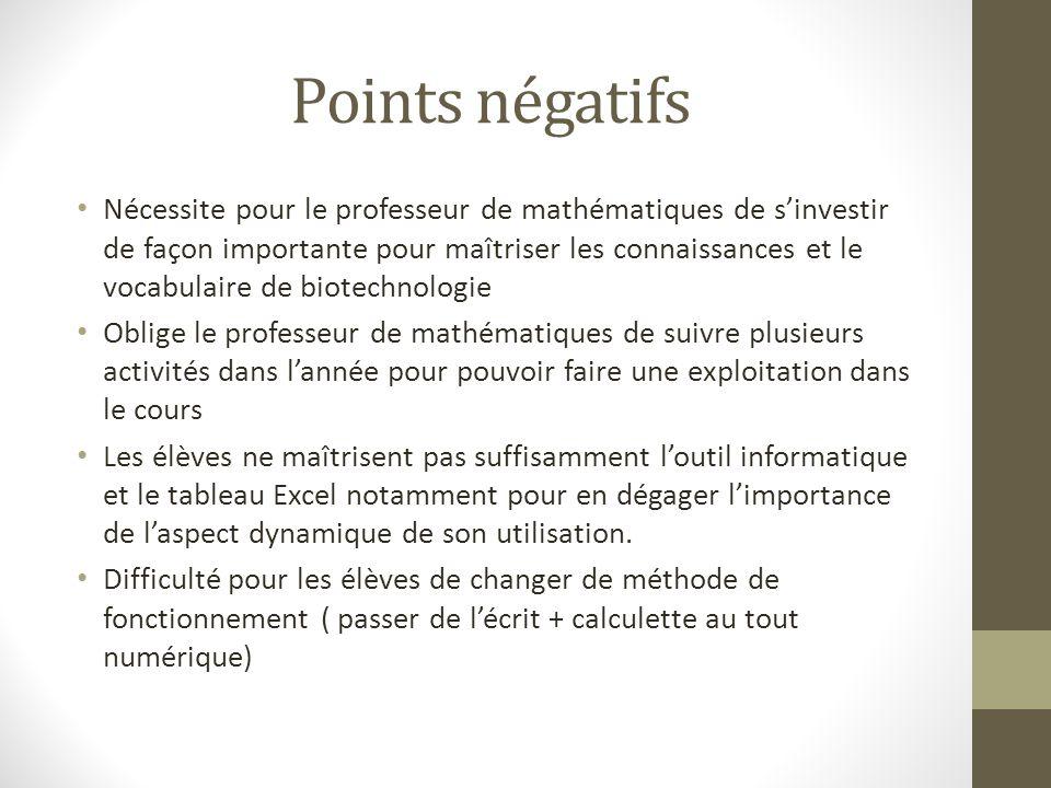 Points négatifs Nécessite pour le professeur de mathématiques de s'investir de façon importante pour maîtriser les connaissances et le vocabulaire de