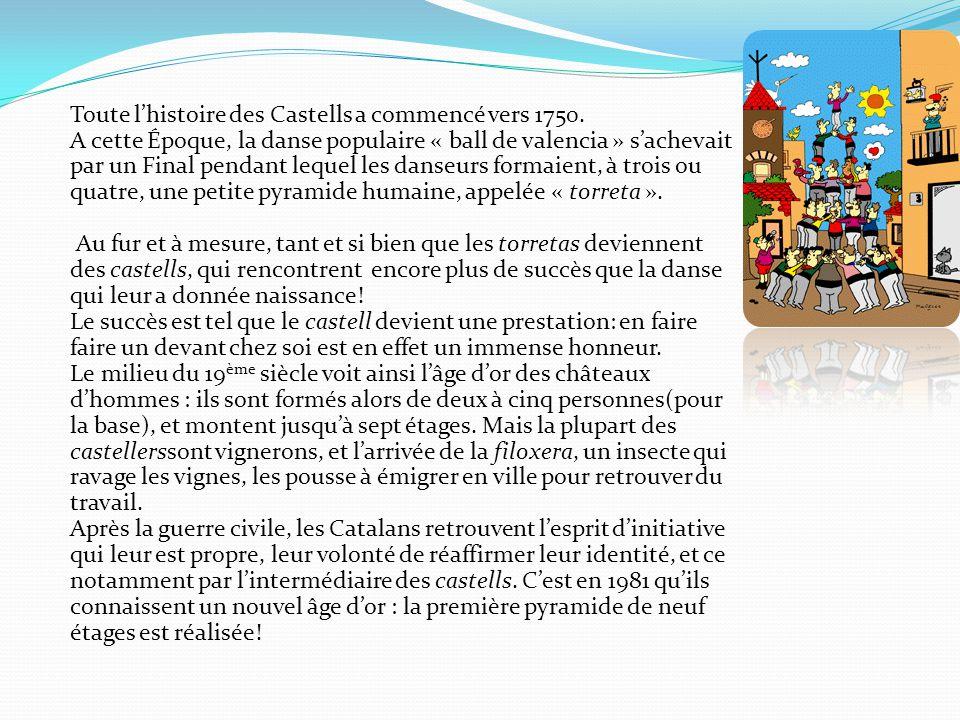 Tradition et Business Pour faire connaître les châteaux d'hommes à un plus large public, une petite entreprise de Catalogne propose ses services non seulement à des groupes de touristes, mais aussi à des entreprises.