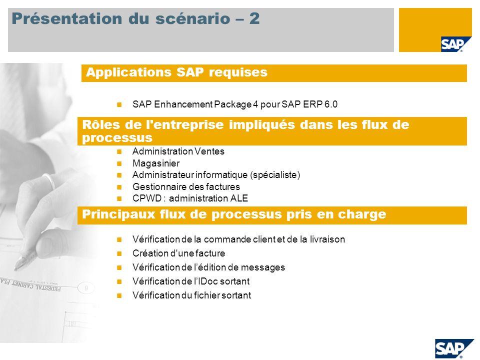 Présentation du scénario – 2 SAP Enhancement Package 4 pour SAP ERP 6.0 Administration Ventes Magasinier Administrateur informatique (spécialiste) Ges