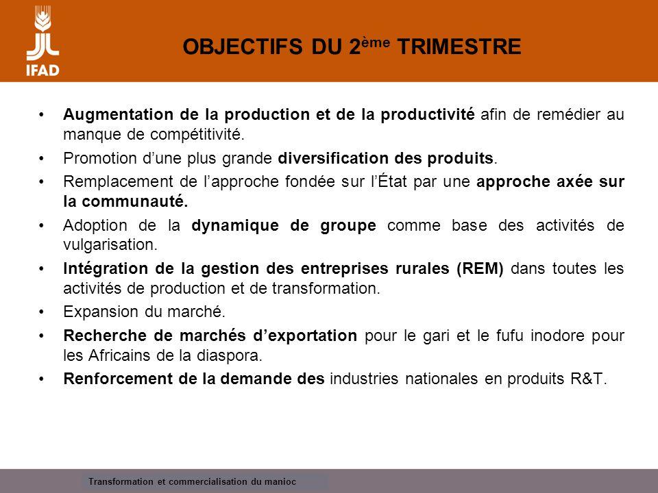 Cassava processing and marketing OBJECTIFS DU 2 ème TRIMESTRE Augmentation de la production et de la productivité afin de remédier au manque de compétitivité.