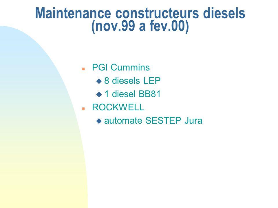 Maintenance constructeurs diesels (nov.99 a fev.00) n PGI Cummins u 8 diesels LEP u 1 diesel BB81 n ROCKWELL u automate SESTEP Jura