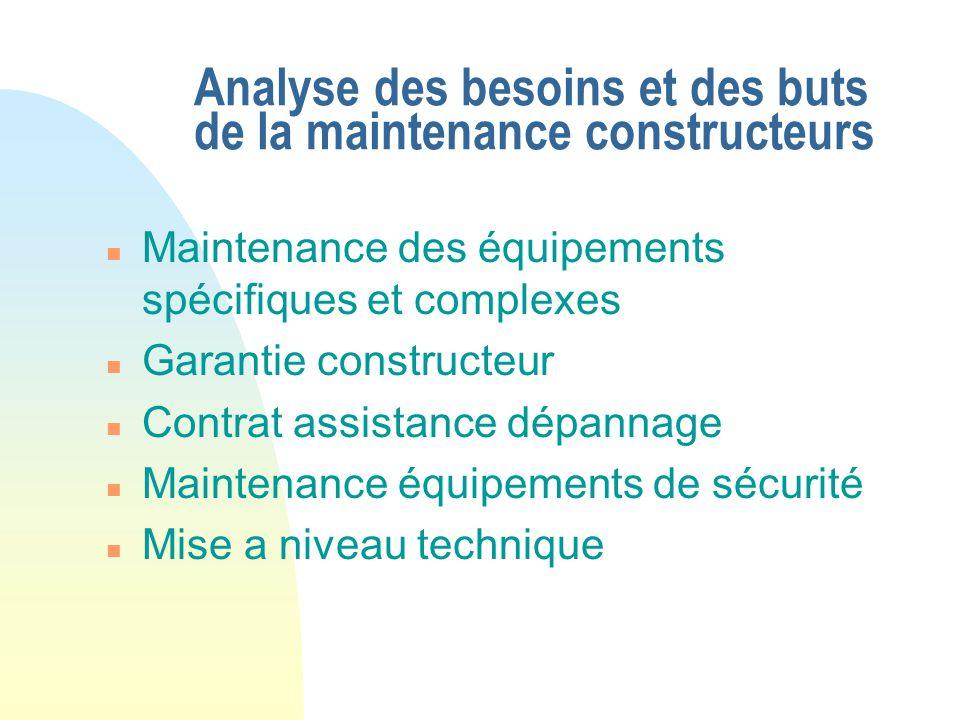 Analyse des besoins et des buts de la maintenance constructeurs n Maintenance des équipements spécifiques et complexes n Garantie constructeur n Contr