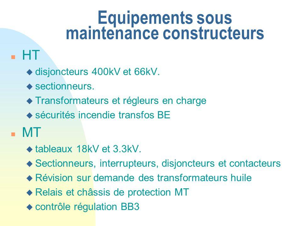 Equipements sous maintenance constructeurs n HT u disjoncteurs 400kV et 66kV. u sectionneurs. u Transformateurs et régleurs en charge u sécurités ince