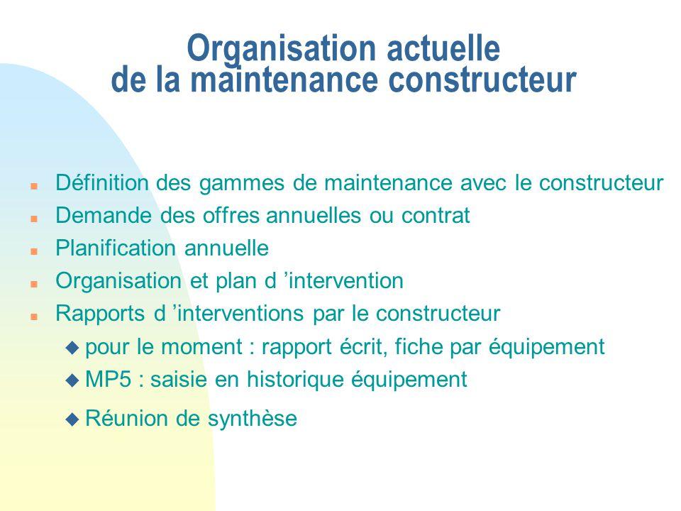 Organisation actuelle de la maintenance constructeur n Définition des gammes de maintenance avec le constructeur n Demande des offres annuelles ou con