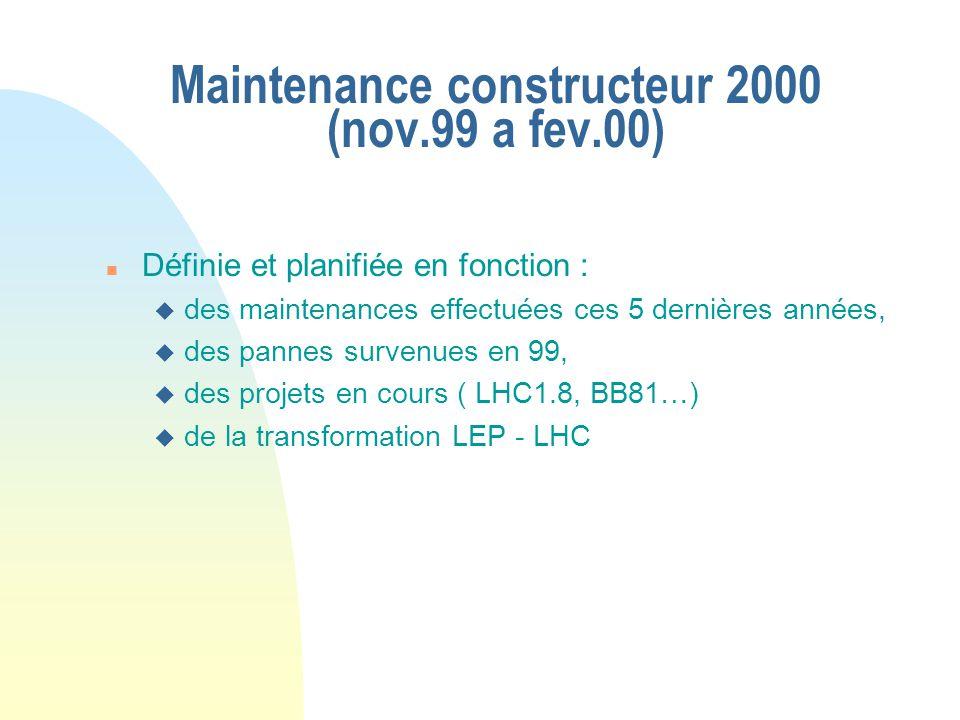 Maintenance constructeur 2000 (nov.99 a fev.00) n Définie et planifiée en fonction : u des maintenances effectuées ces 5 dernières années, u des panne