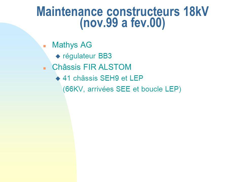 Maintenance constructeurs 18kV (nov.99 a fev.00) n Mathys AG u régulateur BB3 n Châssis FIR ALSTOM u 41 châssis SEH9 et LEP (66KV, arrivées SEE et bou