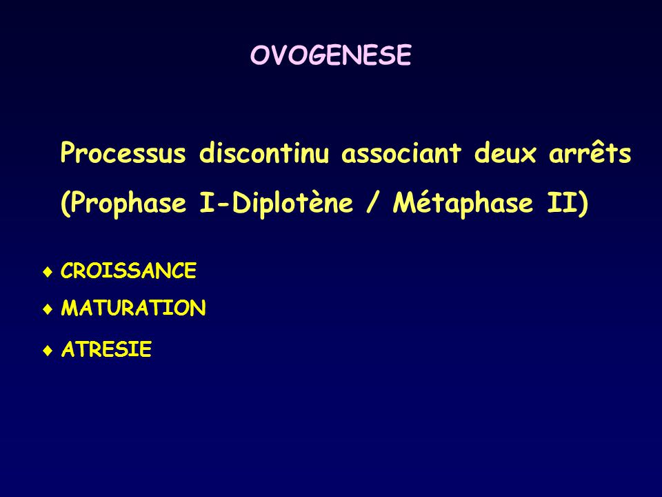 OVOGENESE Processus discontinu associant deux arrêts (Prophase I-Diplotène / Métaphase II)  CROISSANCE  MATURATION  ATRESIE