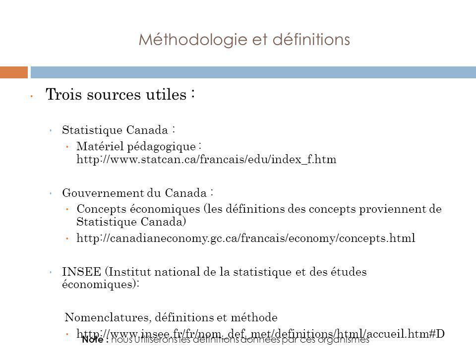 Méthodologie et définitions Trois sources utiles : Statistique Canada : Matériel pédagogique : http://www.statcan.ca/francais/edu/index_f.htm Gouverne