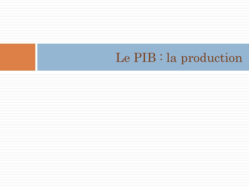 Le PIB : la production