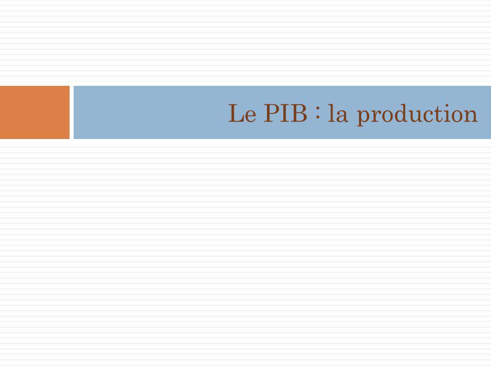 PIB Définition 1.