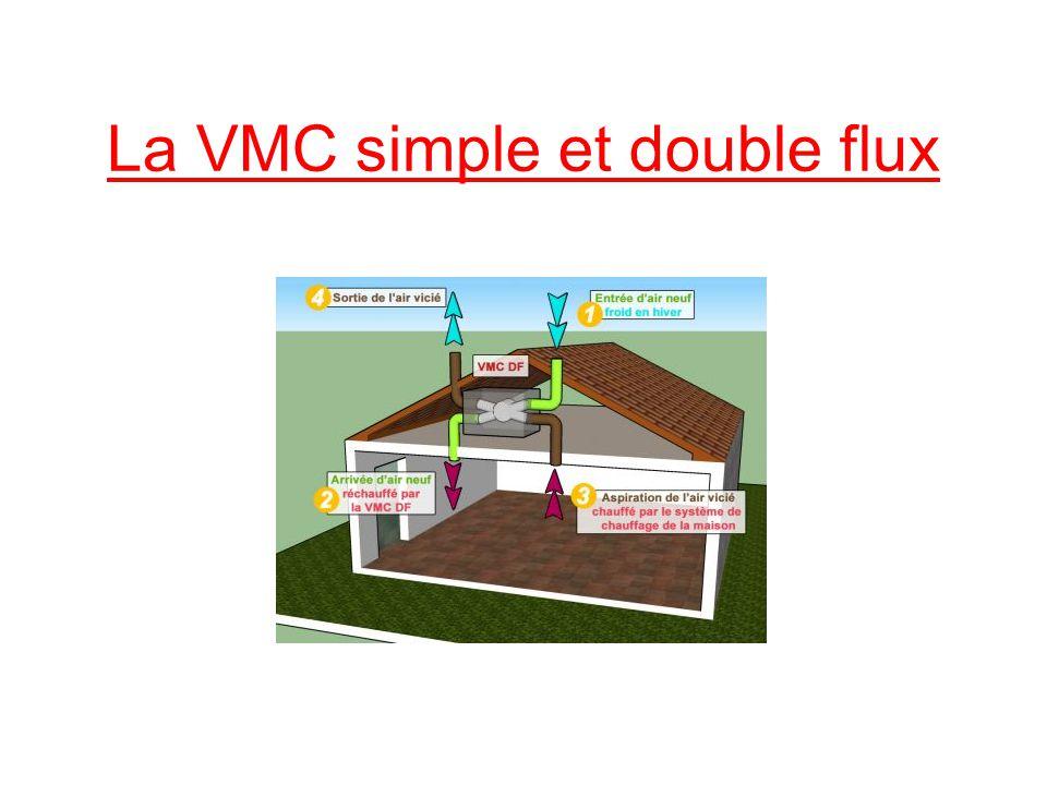 La VMC simple et double flux