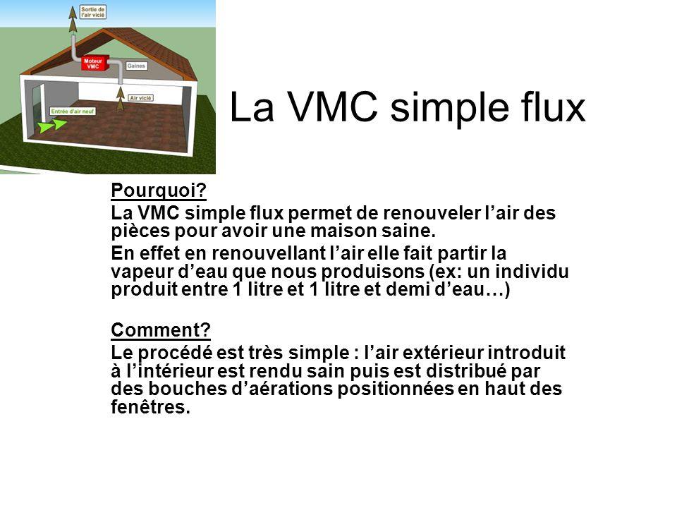 La VMC simple flux Pourquoi? La VMC simple flux permet de renouveler l'air des pièces pour avoir une maison saine. En effet en renouvellant l'air elle