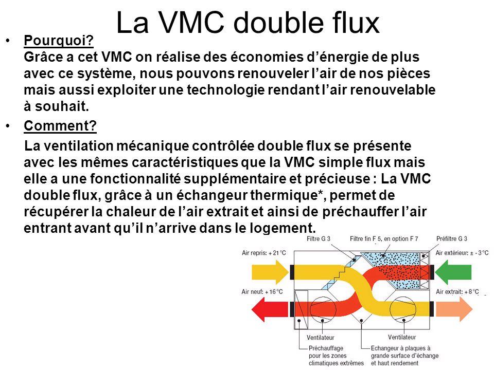 La VMC double flux Pourquoi? Grâce a cet VMC on réalise des économies d'énergie de plus avec ce système, nous pouvons renouveler l'air de nos pièces m