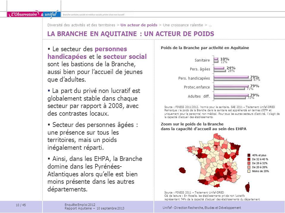 Unifaf - Direction Recherche, Etudes et Développement Poids de la Branche par activité en Aquitaine LA BRANCHE EN AQUITAINE : UN ACTEUR DE POIDS  Le
