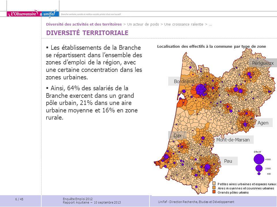 Unifaf - Direction Recherche, Etudes et Développement UNE MOBILITÉ EN HAUSSE DEPUIS 2007 Les motifs de sortie en Aquitaine Taux de turn-over en Aquitaine Turn Over: (nombre d'entrées + nombre de sorties ) / ( 2* nombre de CDI)  2 771 sorties enregistrées en 2011 dont 44% pour démissions et 16% pour départ à la retraite.