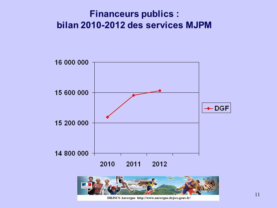 11 Financeurs publics : bilan 2010-2012 des services MJPM