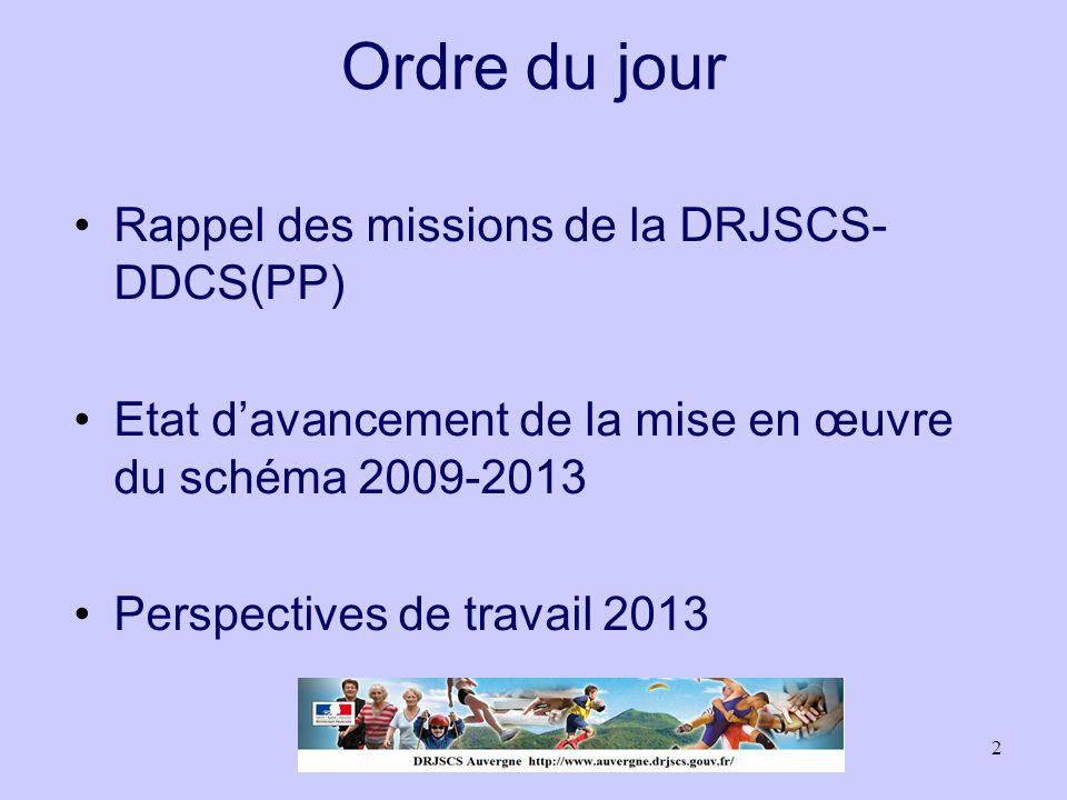 2 Ordre du jour Rappel des missions de la DRJSCS- DDCS(PP) Etat d'avancement de la mise en œuvre du schéma 2009-2013 Perspectives de travail 2013