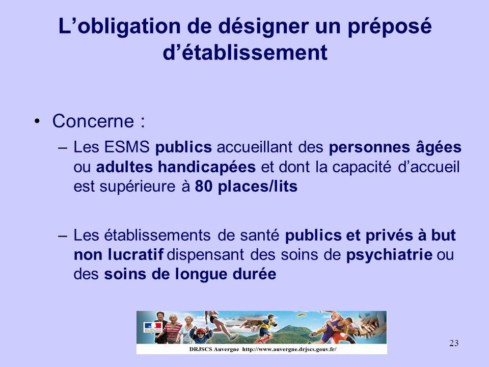 23 L'obligation de désigner un préposé d'établissement Concerne : –Les ESMS publics accueillant des personnes âgées ou adultes handicapées et dont la