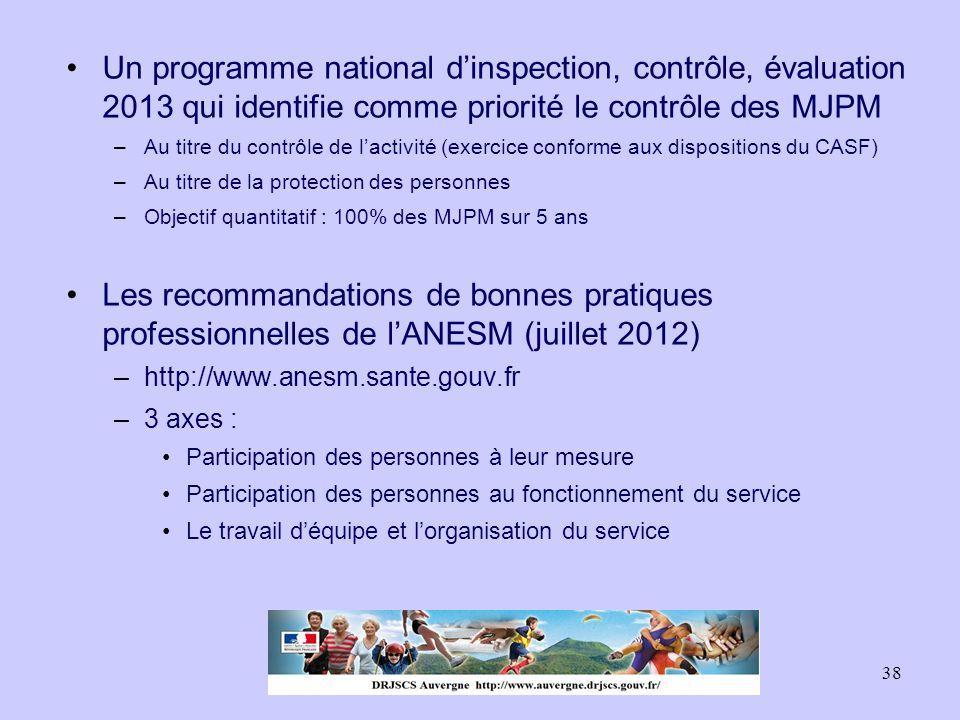 38 Un programme national d'inspection, contrôle, évaluation 2013 qui identifie comme priorité le contrôle des MJPM –Au titre du contrôle de l'activité