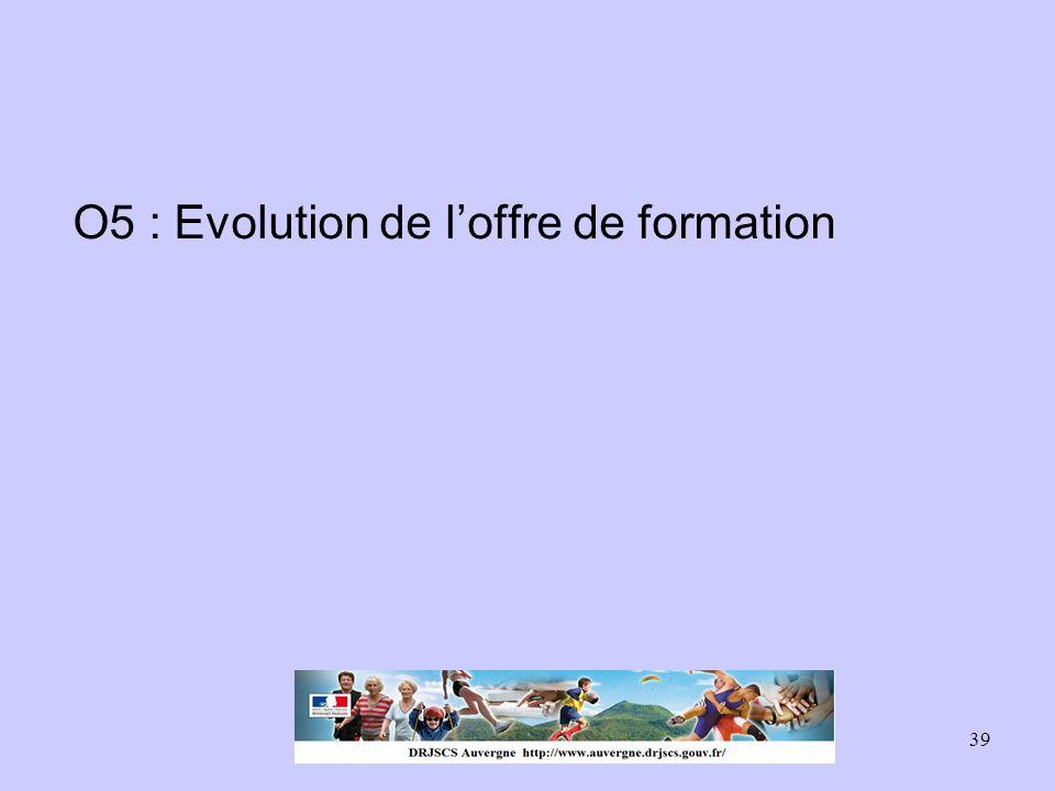 39 O5 : Evolution de l'offre de formation