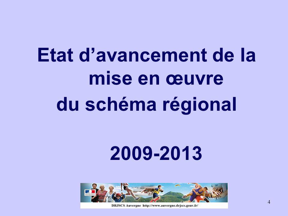 4 Etat d'avancement de la mise en œuvre du schéma régional 2009-2013