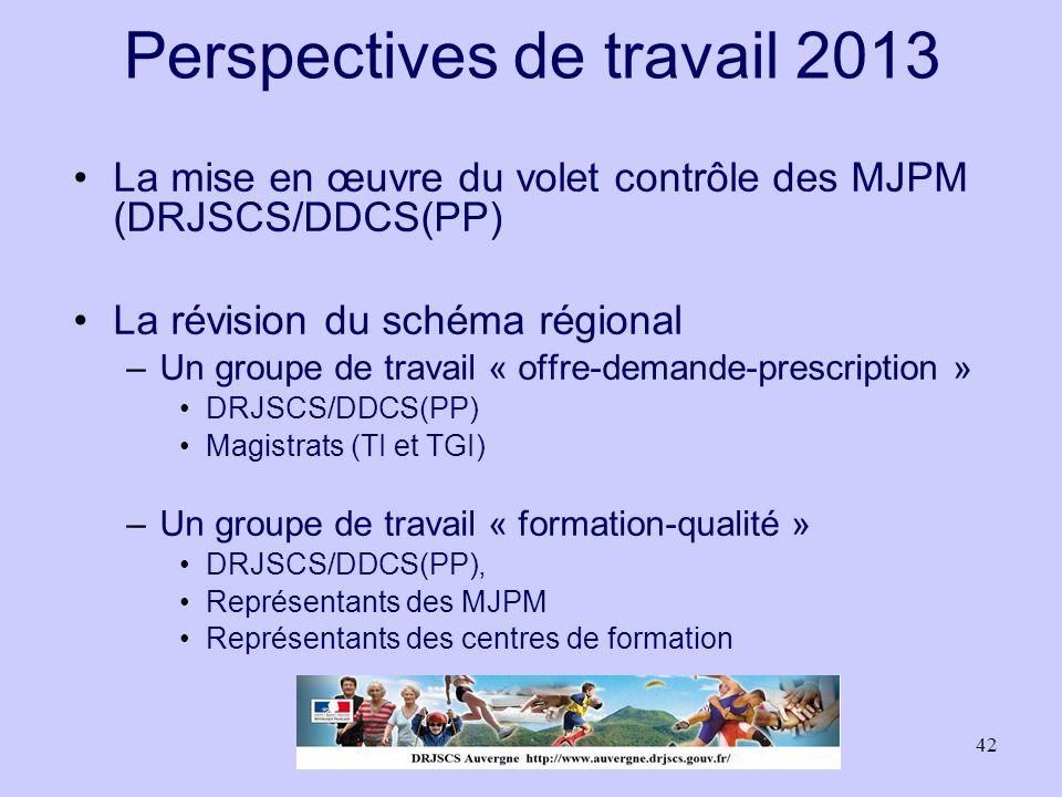 42 Perspectives de travail 2013 La mise en œuvre du volet contrôle des MJPM (DRJSCS/DDCS(PP) La révision du schéma régional –Un groupe de travail « of