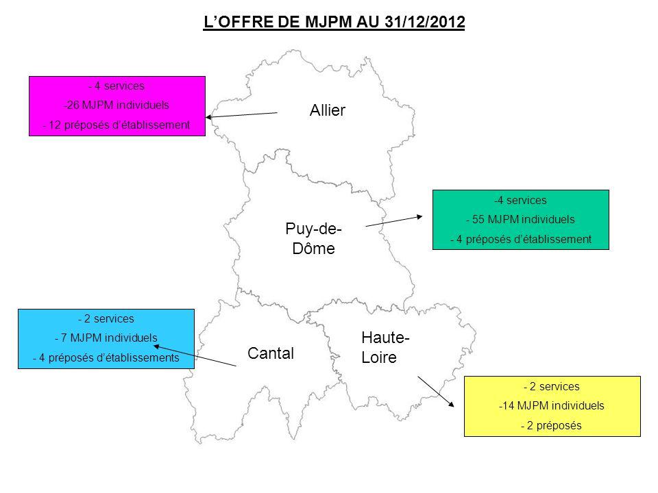 18 Parmi les MJPM individuels inscrits sur la liste départementale au 01/01/2012