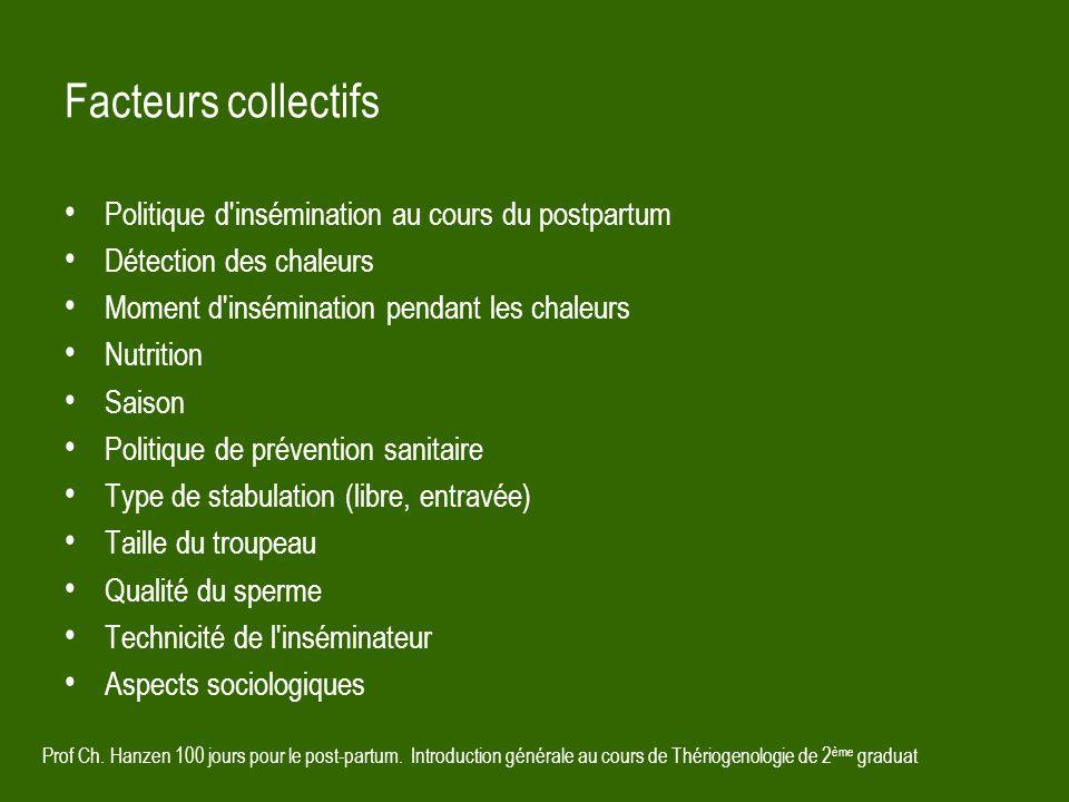 Prof Ch. Hanzen 100 jours pour le post-partum. Introduction générale au cours de Thériogenologie de 2 ème graduat Facteurs collectifs Politique d'insé
