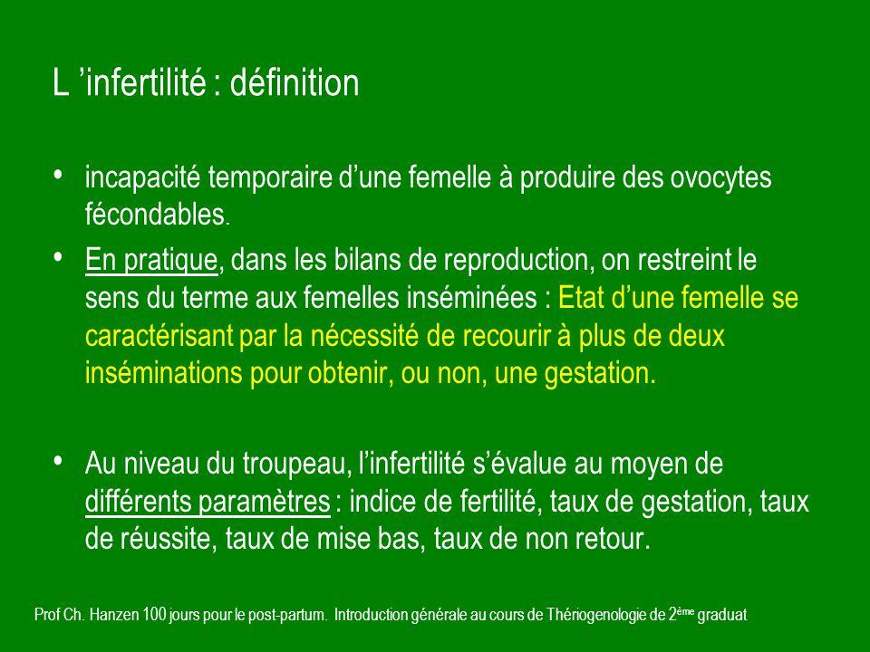 Prof Ch. Hanzen 100 jours pour le post-partum. Introduction générale au cours de Thériogenologie de 2 ème graduat L 'infertilité : définition incapaci