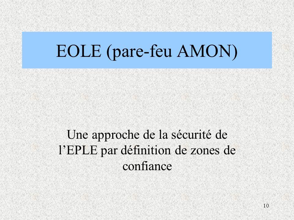 10 EOLE (pare-feu AMON) Une approche de la sécurité de l'EPLE par définition de zones de confiance