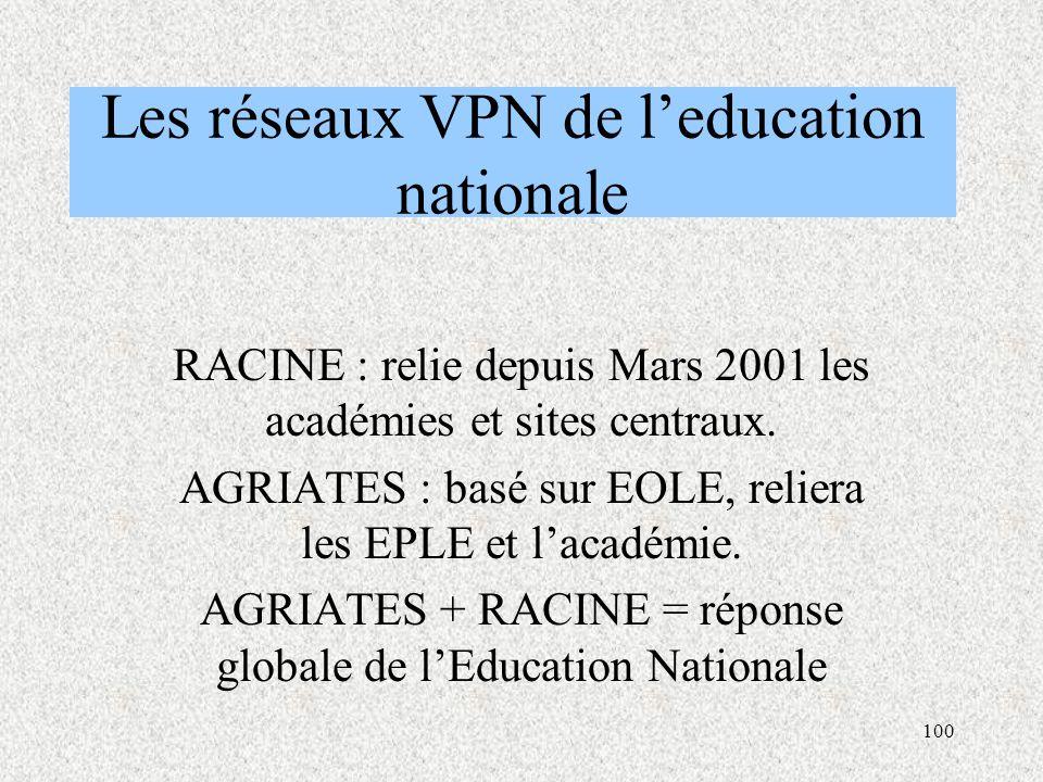 100 Les réseaux VPN de l'education nationale RACINE : relie depuis Mars 2001 les académies et sites centraux.