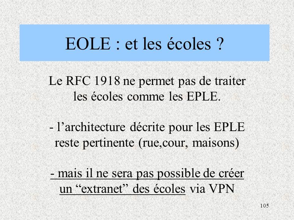 105 EOLE : et les écoles .Le RFC 1918 ne permet pas de traiter les écoles comme les EPLE.