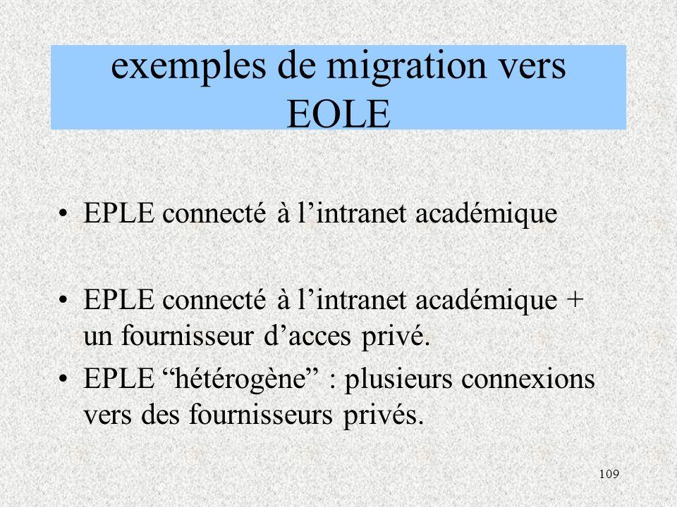 109 exemples de migration vers EOLE EPLE connecté à l'intranet académique EPLE connecté à l'intranet académique + un fournisseur d'acces privé.