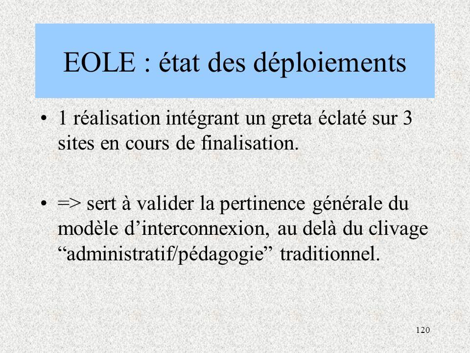 120 EOLE : état des déploiements 1 réalisation intégrant un greta éclaté sur 3 sites en cours de finalisation.