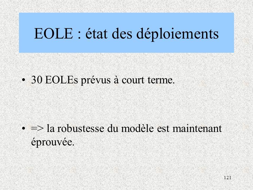121 EOLE : état des déploiements 30 EOLEs prévus à court terme.