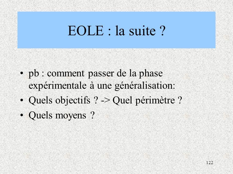 122 EOLE : la suite .