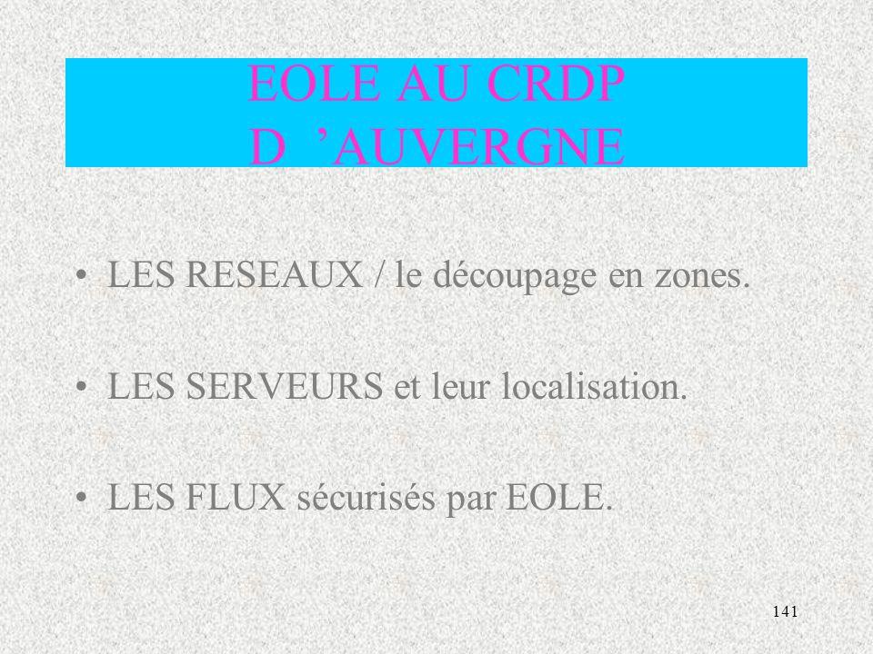 141 EOLE AU CRDP D 'AUVERGNE LES RESEAUX / le découpage en zones.