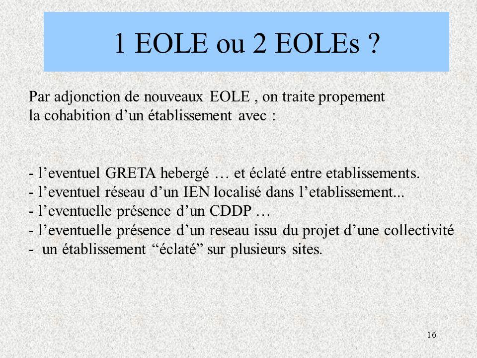 16 1 EOLE ou 2 EOLEs .
