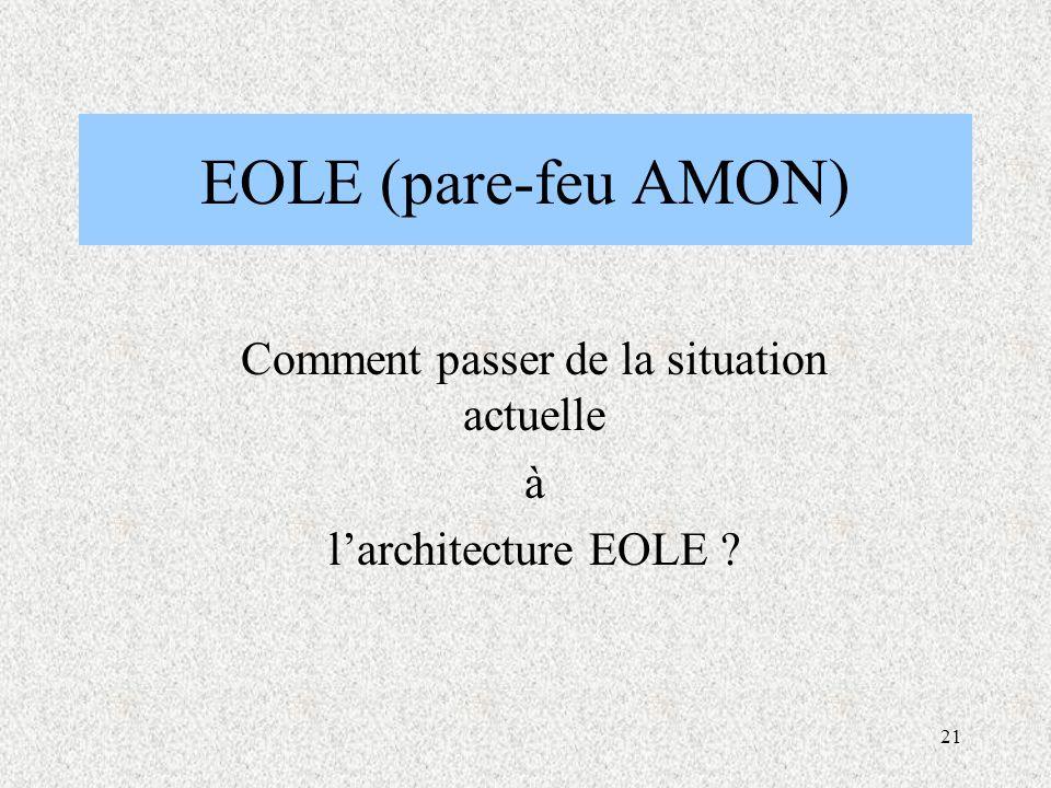 21 EOLE (pare-feu AMON) Comment passer de la situation actuelle à l'architecture EOLE ?