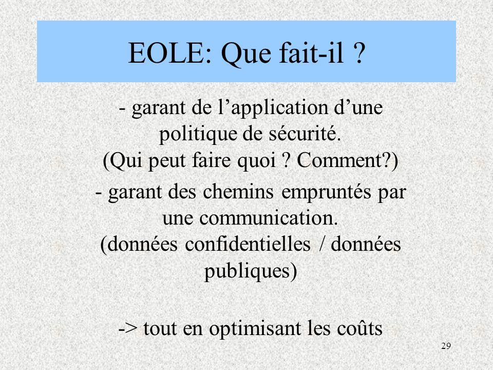 29 EOLE: Que fait-il .- garant de l'application d'une politique de sécurité.