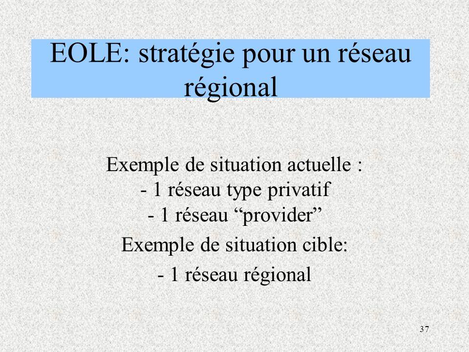 37 EOLE: stratégie pour un réseau régional Exemple de situation actuelle : - 1 réseau type privatif - 1 réseau provider Exemple de situation cible: - 1 réseau régional