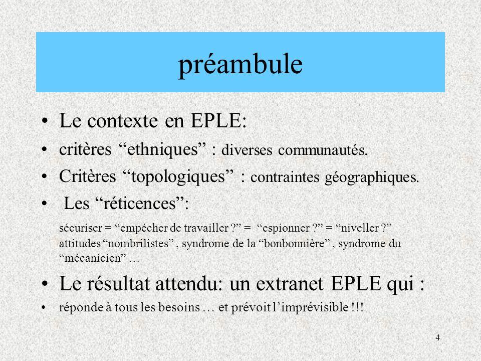 4 préambule Le contexte en EPLE: critères ethniques : diverses communautés.