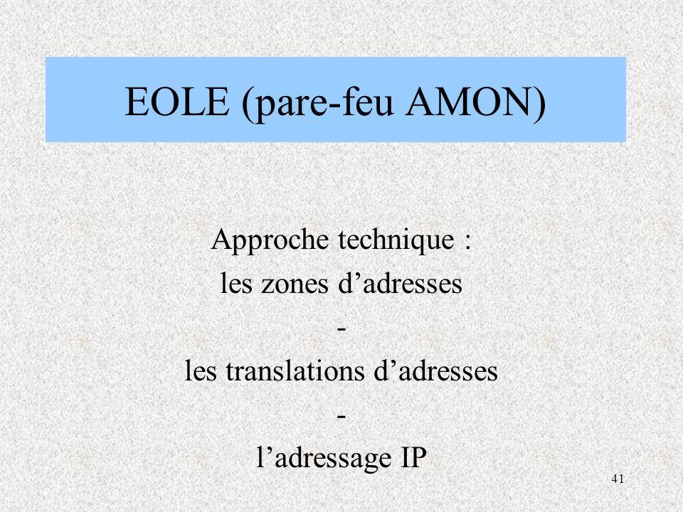41 EOLE (pare-feu AMON) Approche technique : les zones d'adresses - les translations d'adresses - l'adressage IP