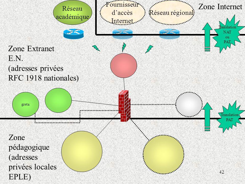 42 Zone Extranet E.N.