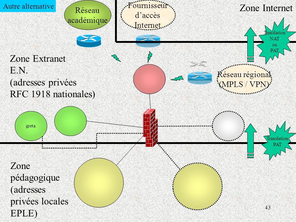 43 Zone Extranet E.N.