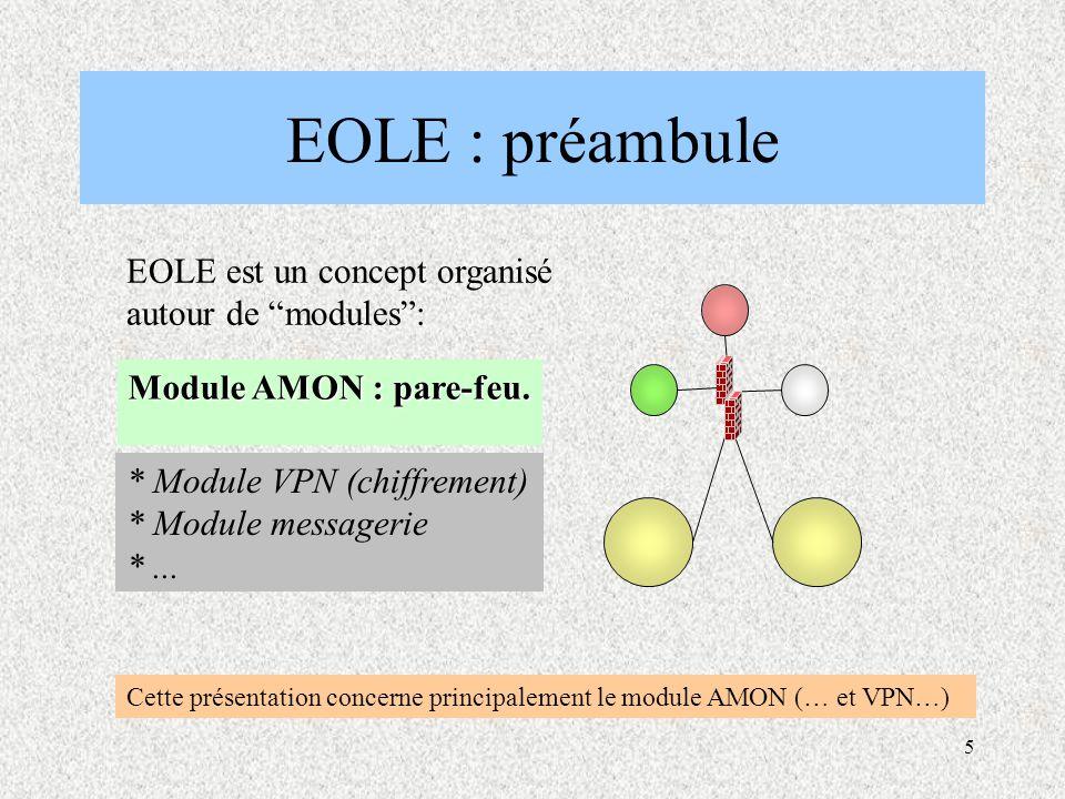5 EOLE : préambule Module AMON : pare-feu.* Module VPN (chiffrement) * Module messagerie *...